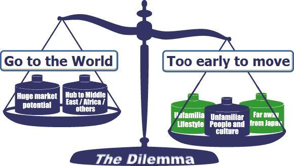 The Dilemma Go to India Now:Huge market potential,Hub to Middle East / Africa /others Too early to move:Unfamiliar Lifestyle,Unfamiliar Pepple and culture,Far away from Japan